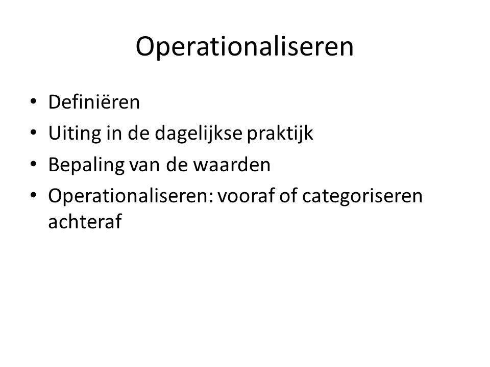 Operationaliseren Definiëren Uiting in de dagelijkse praktijk