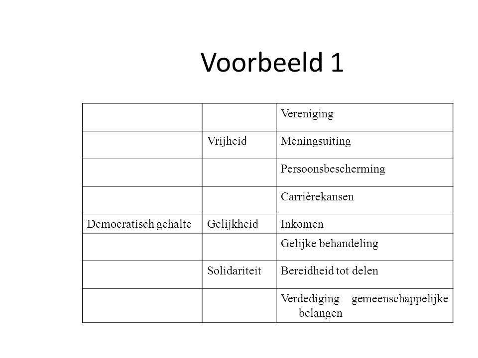 voorbeeld onderzoeksopzet thesis Master thesis opleiding communicatie zoals het voorbeeld van 21 onderzoeksopzet materiaal.