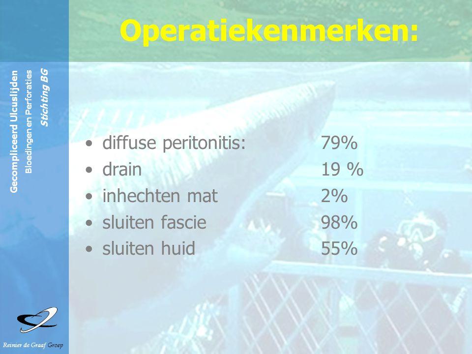 Operatiekenmerken: diffuse peritonitis: 79% drain 19 %