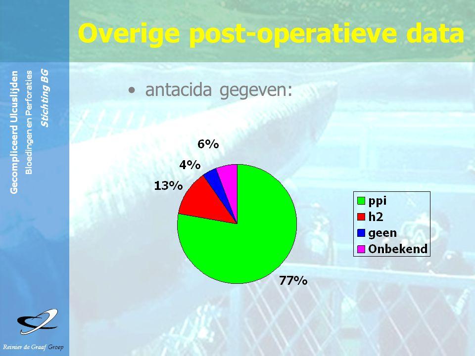 Overige post-operatieve data