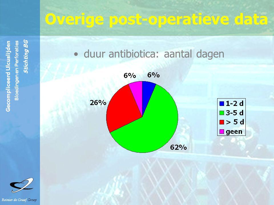 hoeveel dagen antibiotica