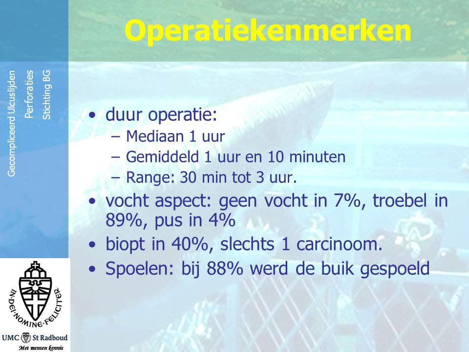 Operatiekenmerken duur operatie: