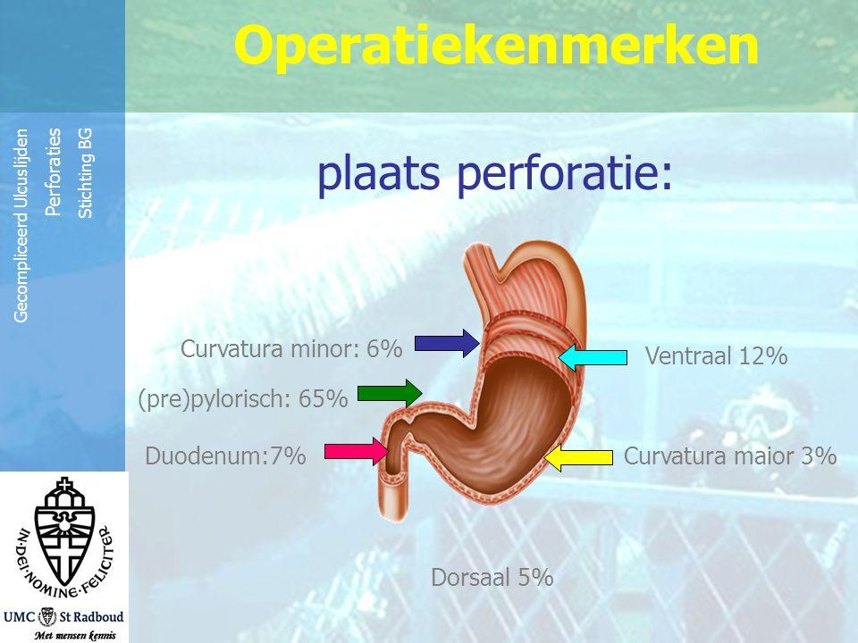 Operatiekenmerken plaats perforatie: