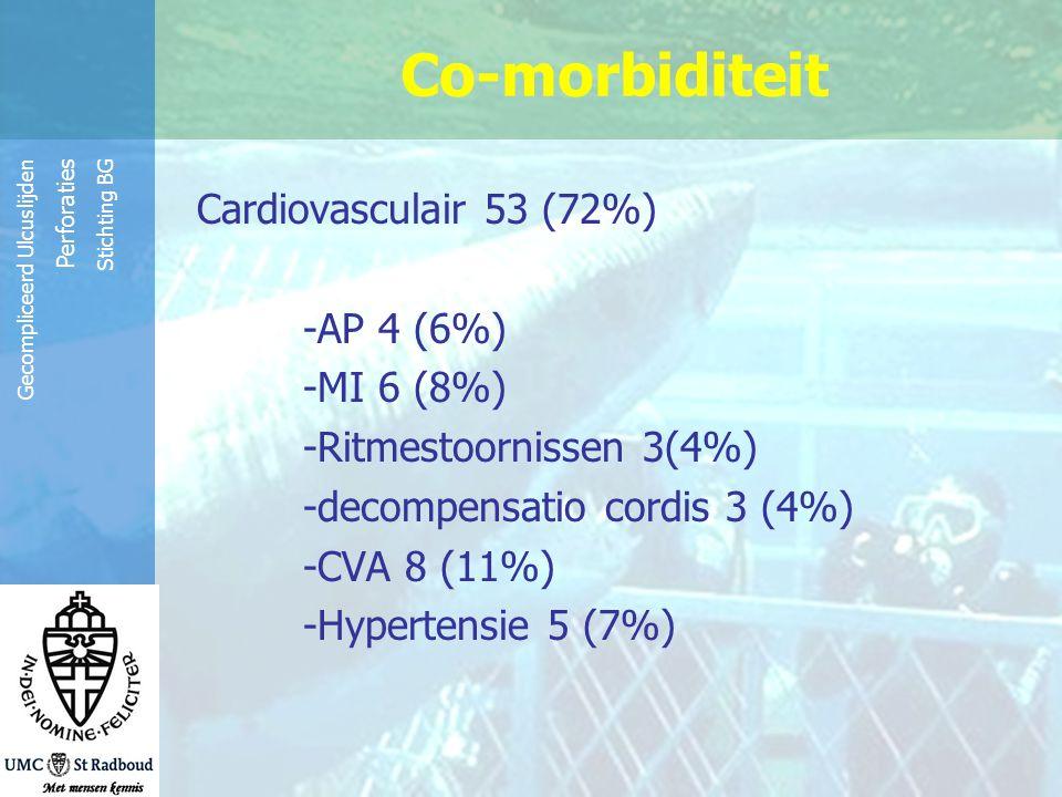 Co-morbiditeit Cardiovasculair 53 (72%) -AP 4 (6%) -MI 6 (8%)