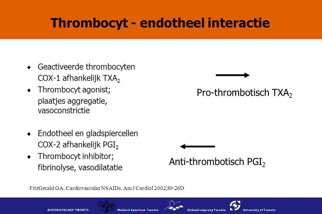 Thrombocyt - endotheel interactie