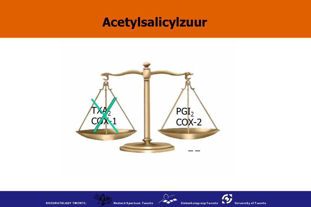 Acetylsalicylzuur TXA2 COX-1 PGI2 COX-2 _ _