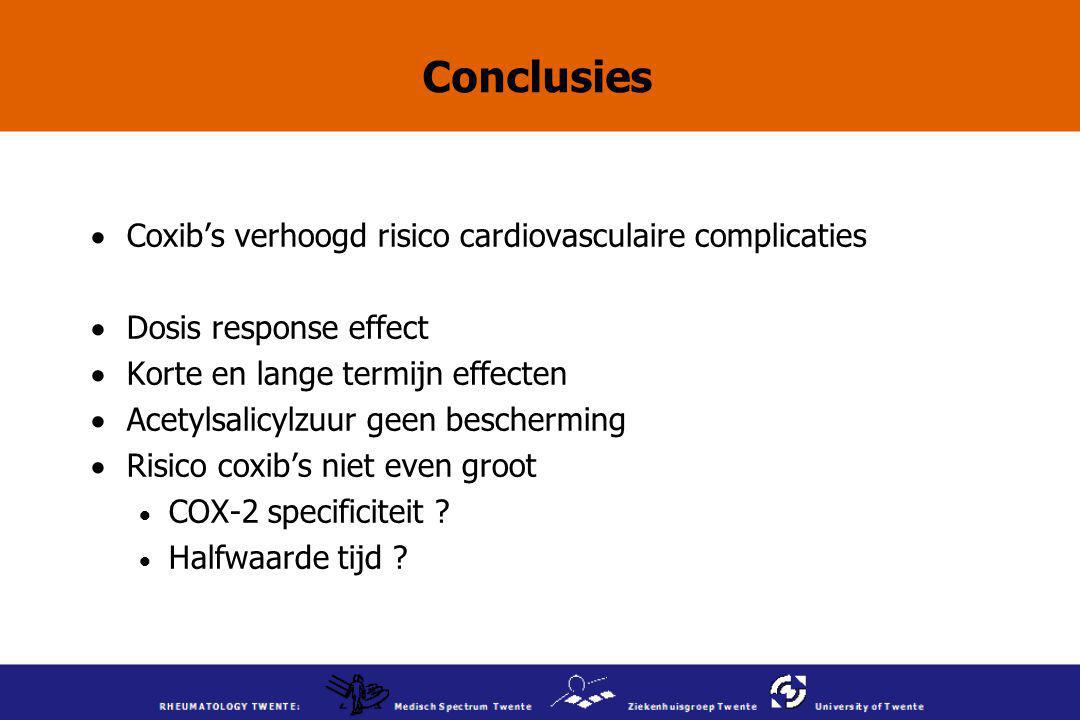 Conclusies Coxib's verhoogd risico cardiovasculaire complicaties