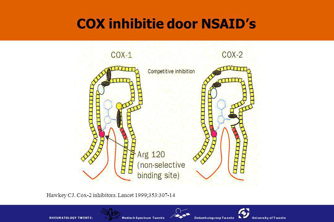COX inhibitie door NSAID's