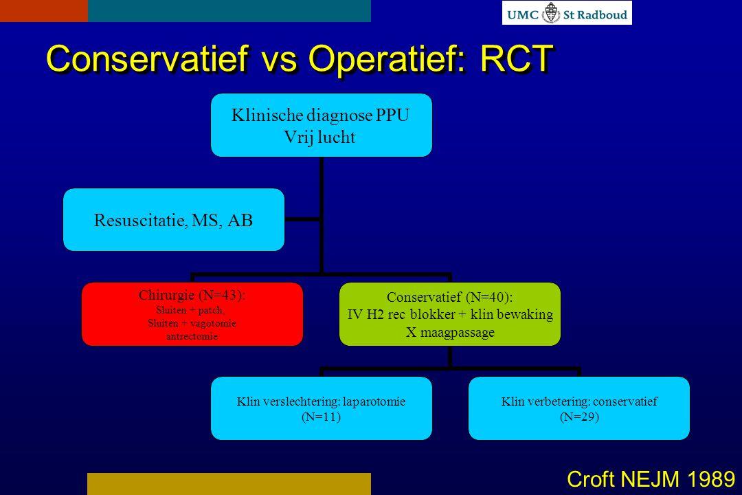 Conservatief vs Operatief: RCT