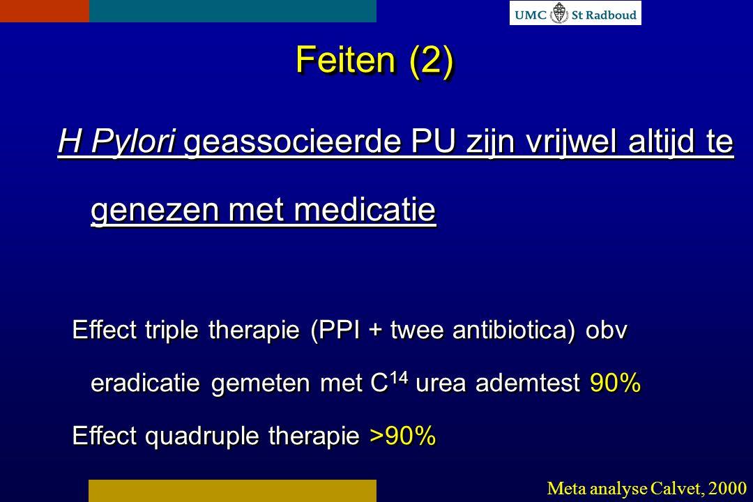 Feiten (2) H Pylori geassocieerde PU zijn vrijwel altijd te genezen met medicatie.