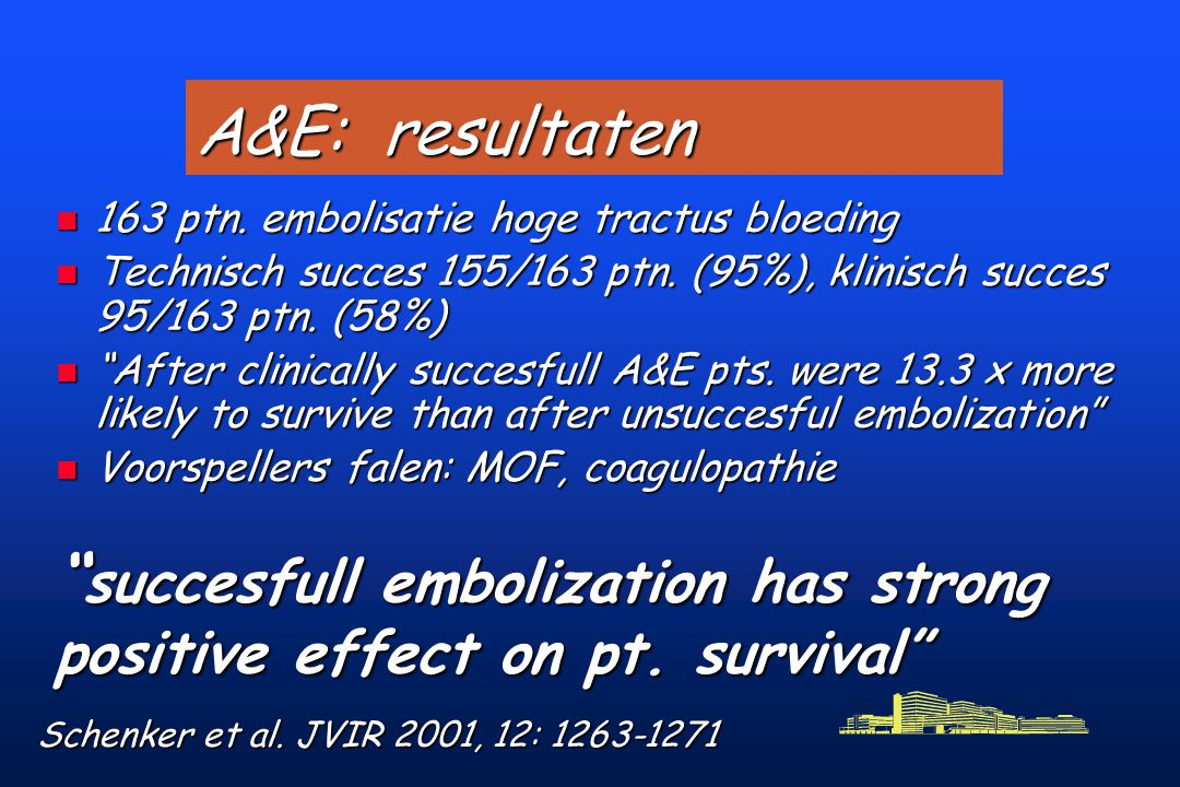 succesfull embolization has strong positive effect on pt. survival