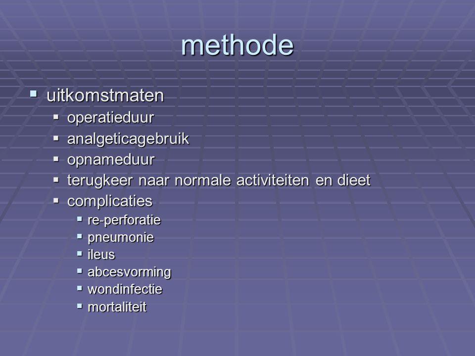 methode uitkomstmaten operatieduur analgeticagebruik opnameduur