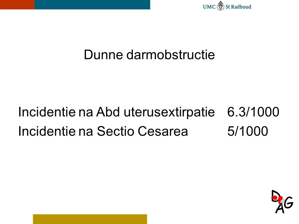 Dunne darmobstructie Incidentie na Abd uterusextirpatie 6.3/1000.