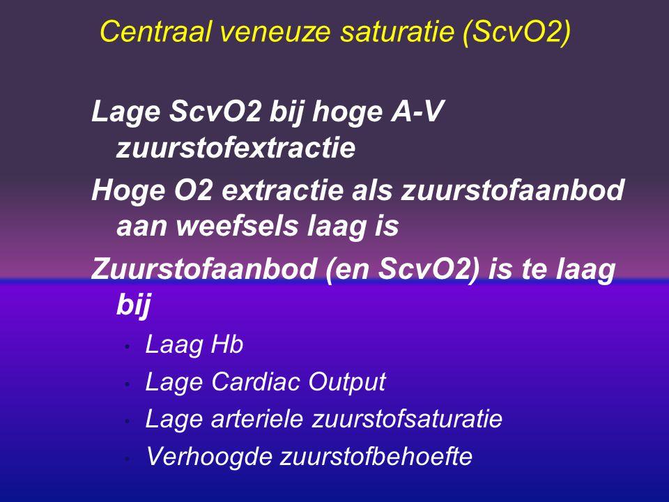 Centraal veneuze saturatie (ScvO2)