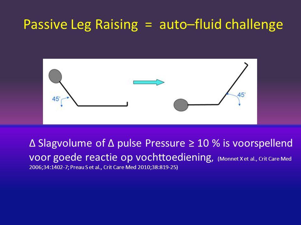 Passive Leg Raising = auto–fluid challenge