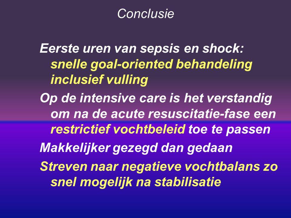 Conclusie Eerste uren van sepsis en shock: snelle goal-oriented behandeling inclusief vulling.