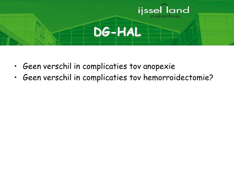 DG-HAL Geen verschil in complicaties tov anopexie