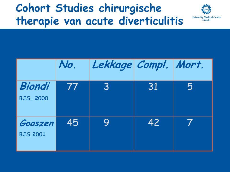 Cohort Studies chirurgische therapie van acute diverticulitis