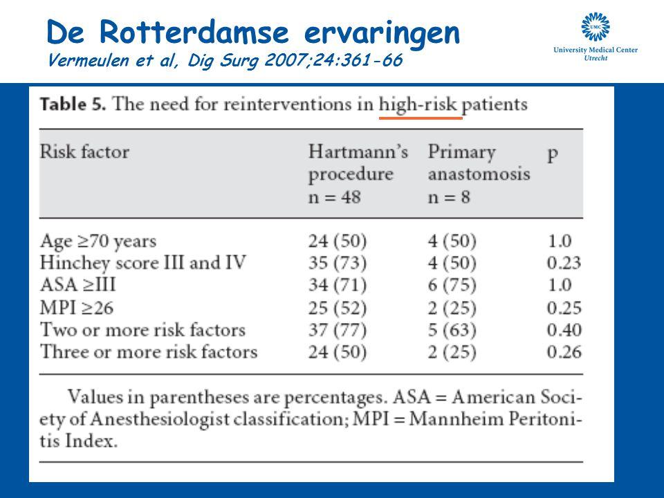 De Rotterdamse ervaringen Vermeulen et al, Dig Surg 2007;24:361-66
