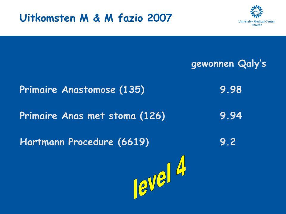 level 4 Uitkomsten M & M fazio 2007 gewonnen Qaly's