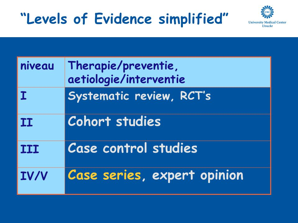 Levels of Evidence simplified