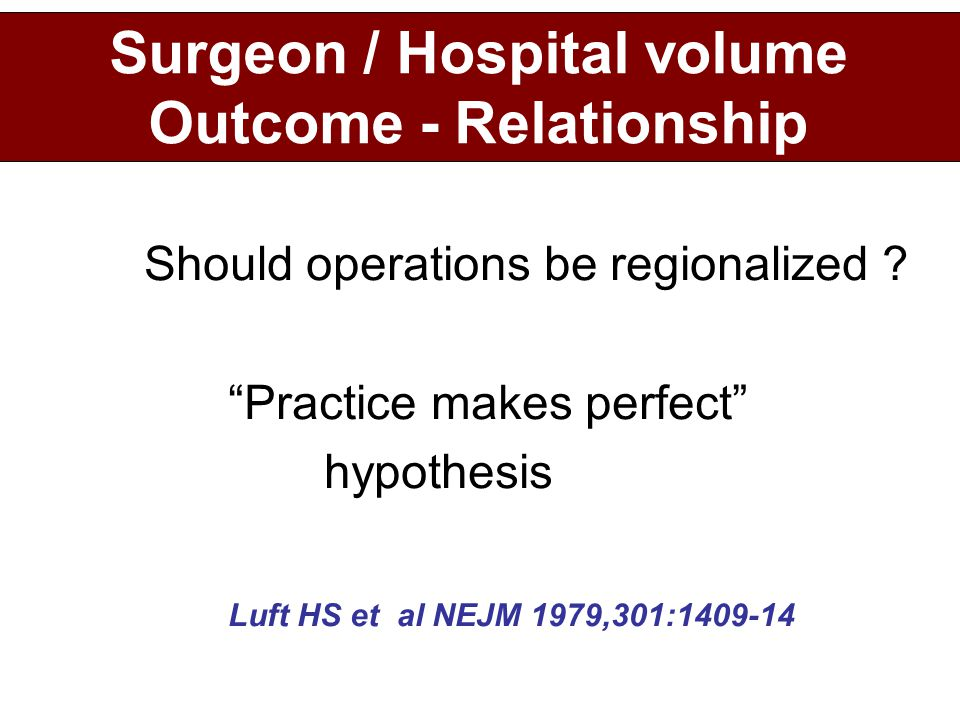 Surgeon / Hospital volume Outcome - Relationship