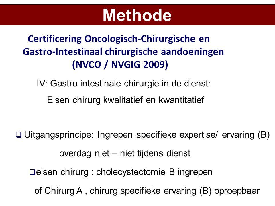Methode Certificering Oncologisch-Chirurgische en
