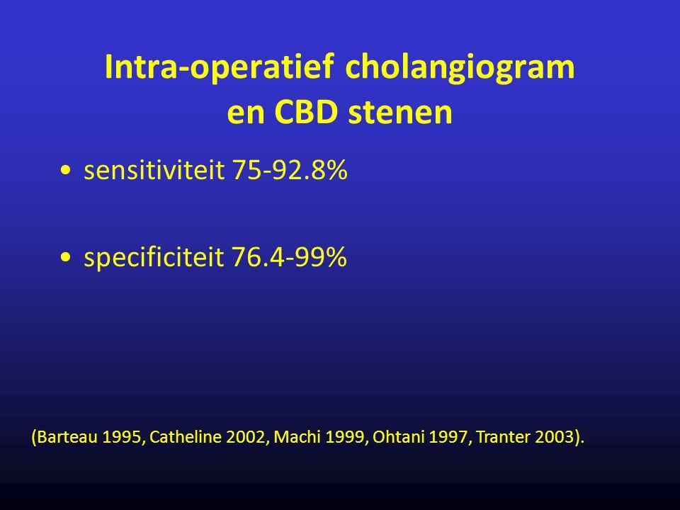 Intra-operatief cholangiogram en CBD stenen