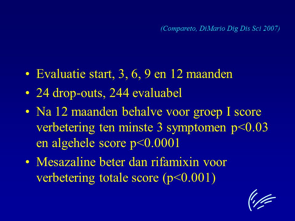 Evaluatie start, 3, 6, 9 en 12 maanden 24 drop-outs, 244 evaluabel