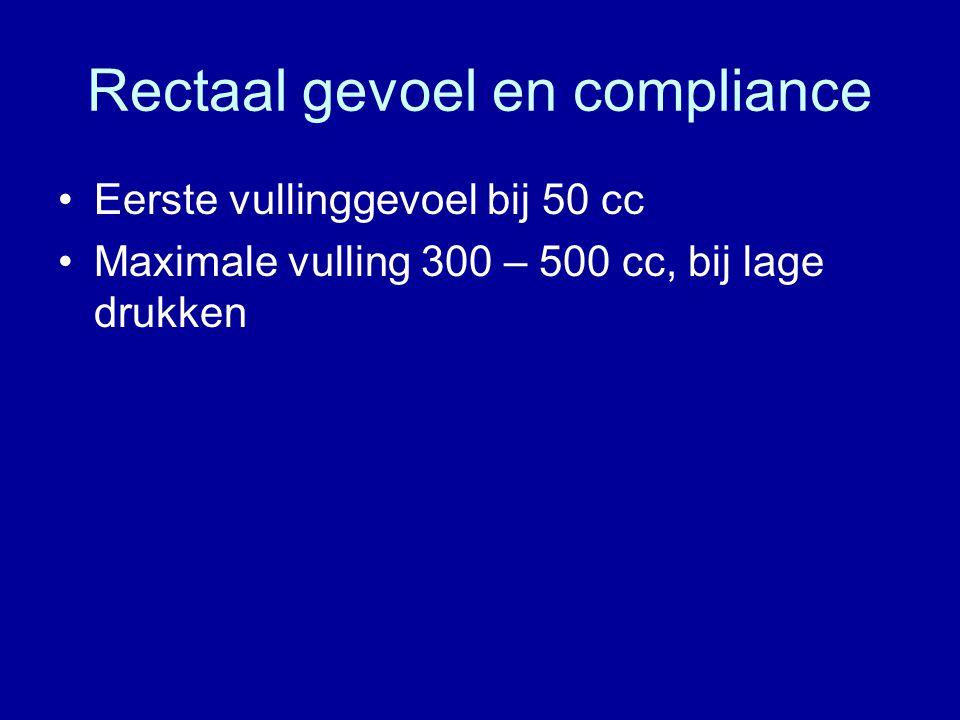 Rectaal gevoel en compliance