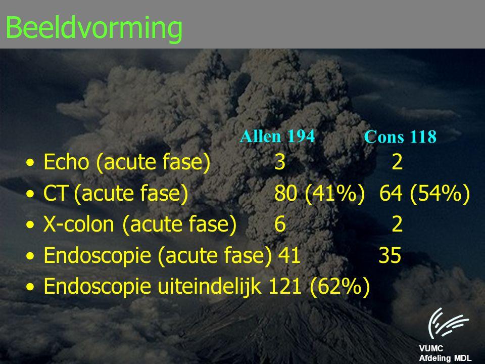 Beeldvorming Echo (acute fase) 3 2 CT (acute fase) 80 (41%) 64 (54%)