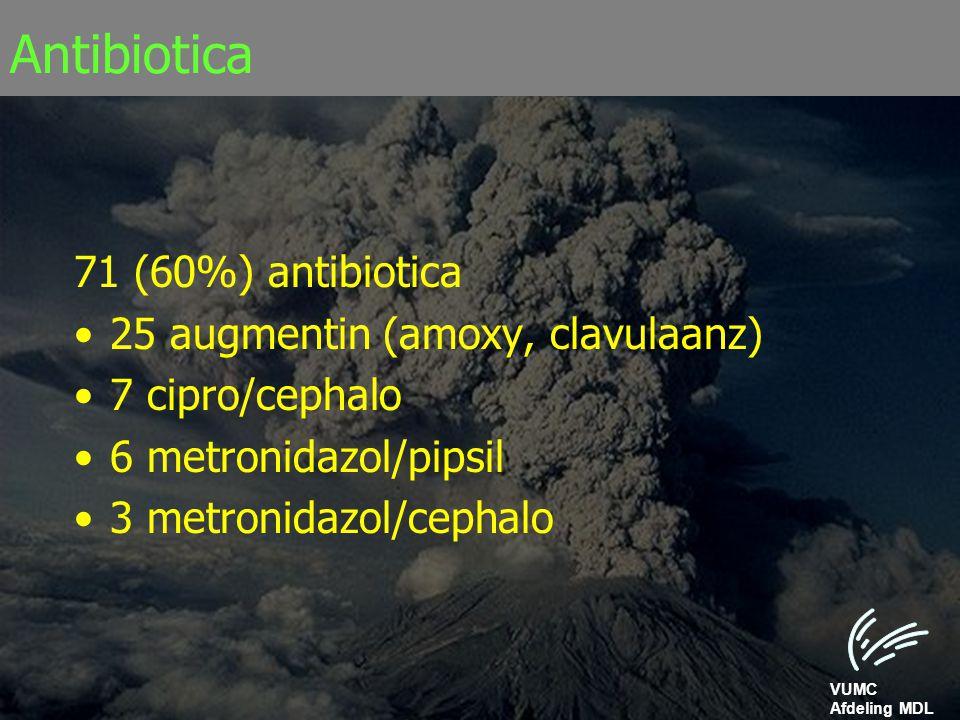 Antibiotica 71 (60%) antibiotica 25 augmentin (amoxy, clavulaanz)