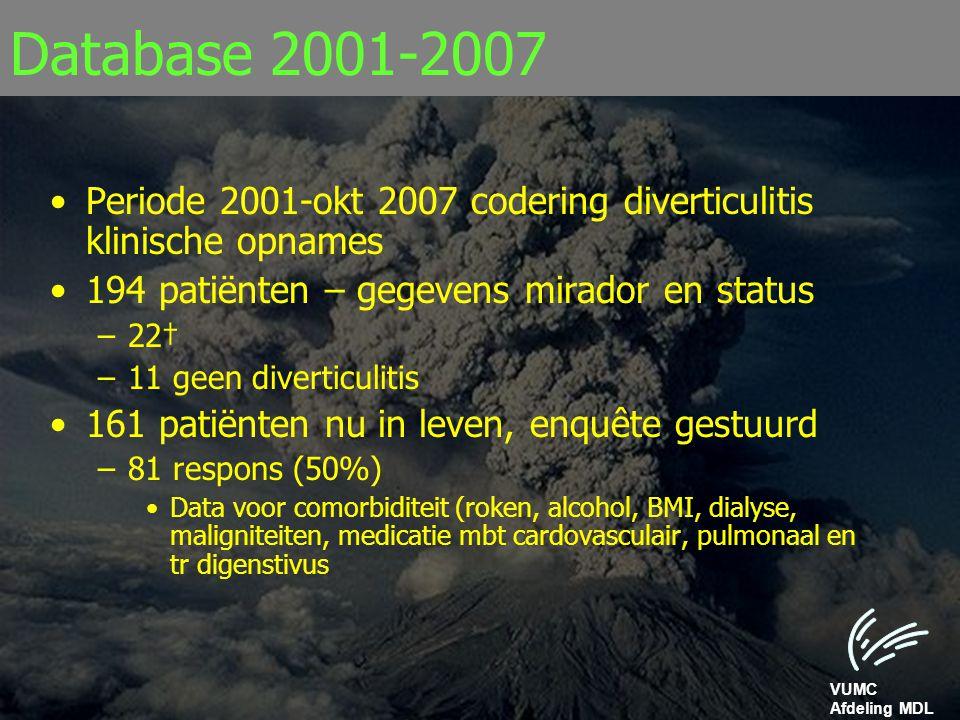 Database 2001-2007 Periode 2001-okt 2007 codering diverticulitis klinische opnames. 194 patiënten – gegevens mirador en status.
