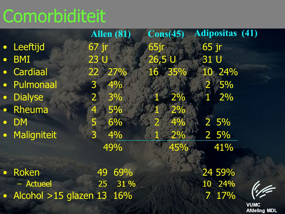 Comorbiditeit Allen (81) Cons(45) Adipositas (41)