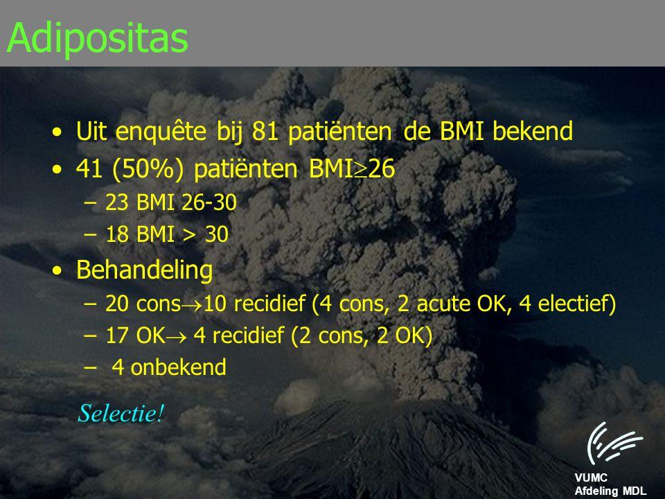 Adipositas Uit enquête bij 81 patiënten de BMI bekend