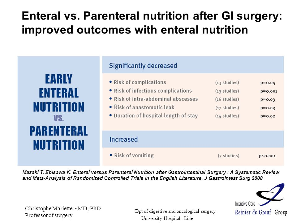 Enteral vs. Parenteral nutrition after GI surgery: improved outcomes with enteral nutrition