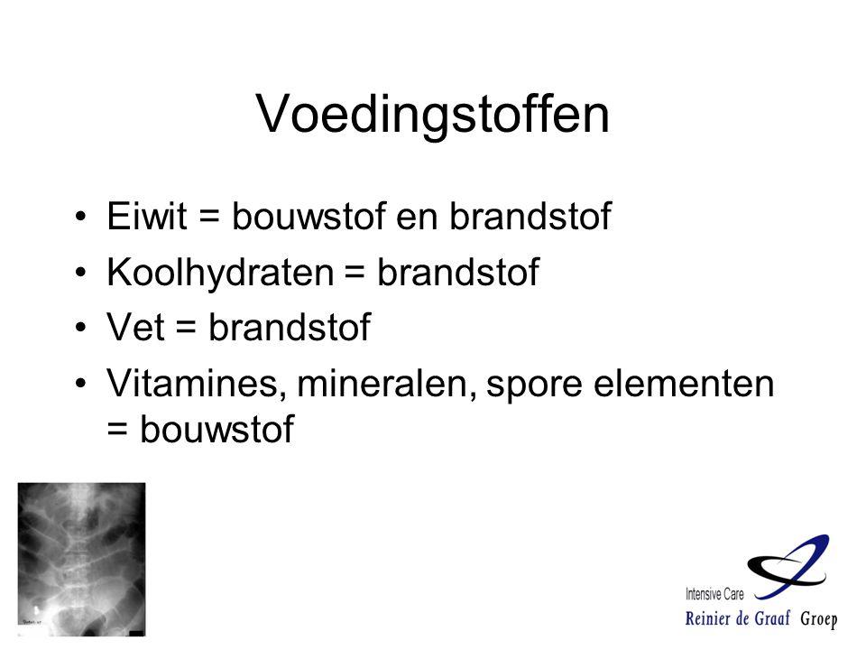 Voedingstoffen Eiwit = bouwstof en brandstof Koolhydraten = brandstof
