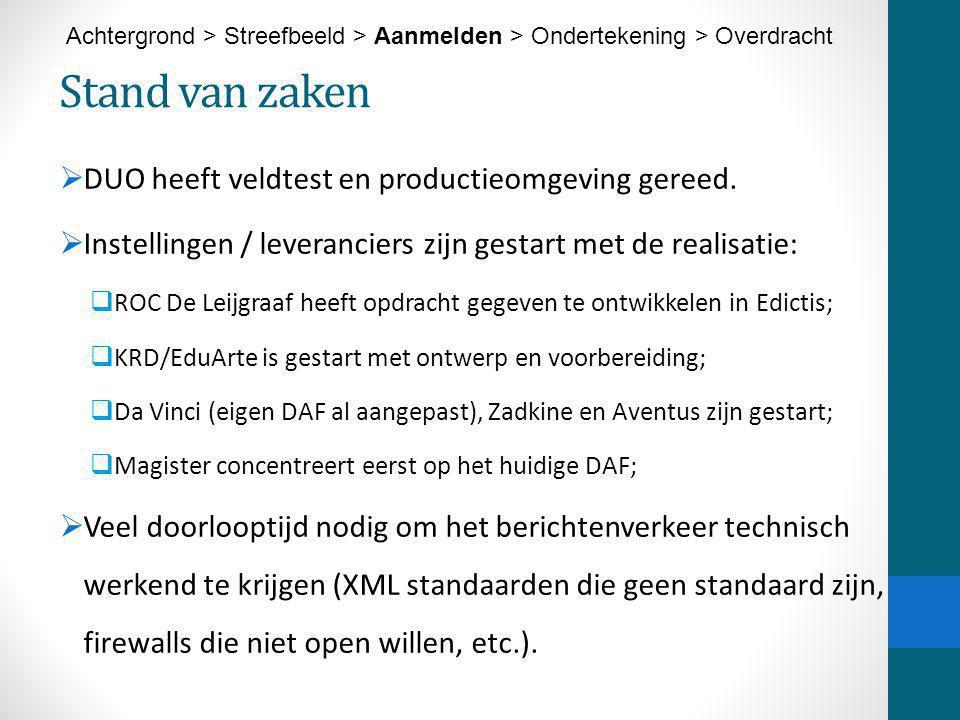 Stand van zaken DUO heeft veldtest en productieomgeving gereed.