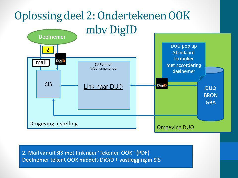 Oplossing deel 2: Ondertekenen OOK mbv DigID