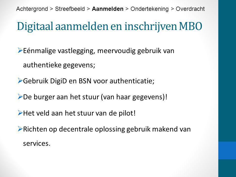 Digitaal aanmelden en inschrijven MBO