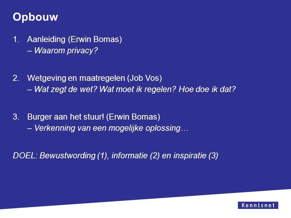 Opbouw Aanleiding (Erwin Bomas) – Waarom privacy