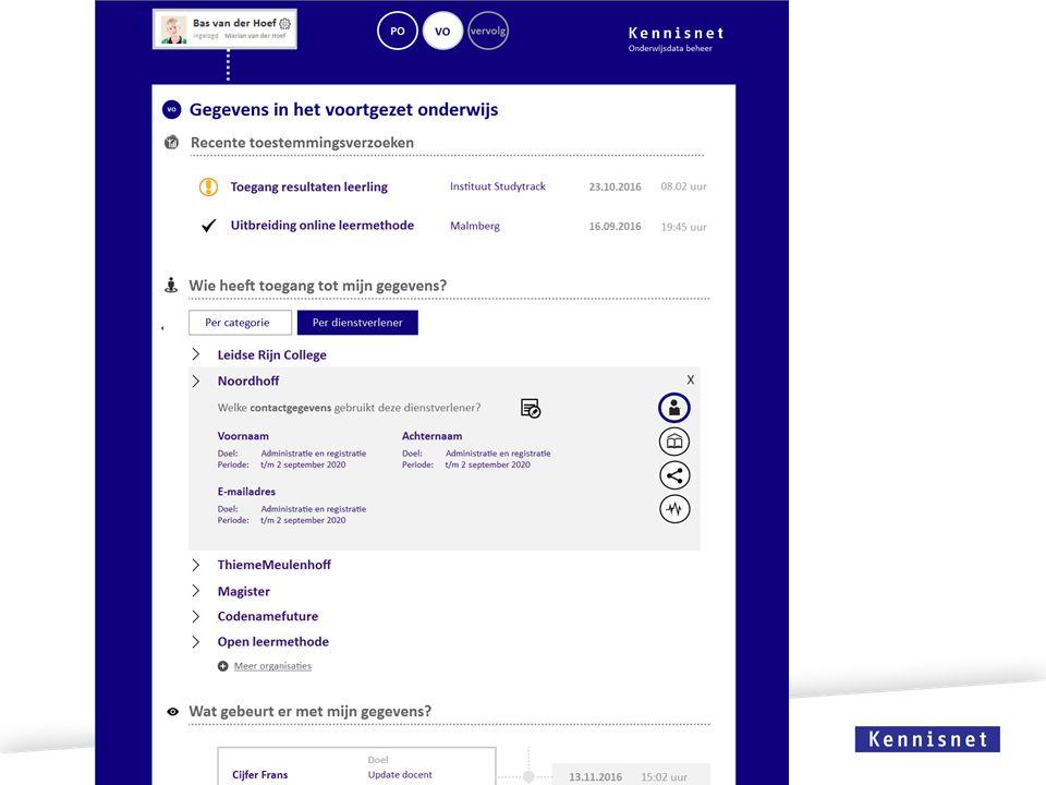 Per dienstverlener Inzage in contactgegevens, benaderbaar via icoontjes aan de rechterzijde.