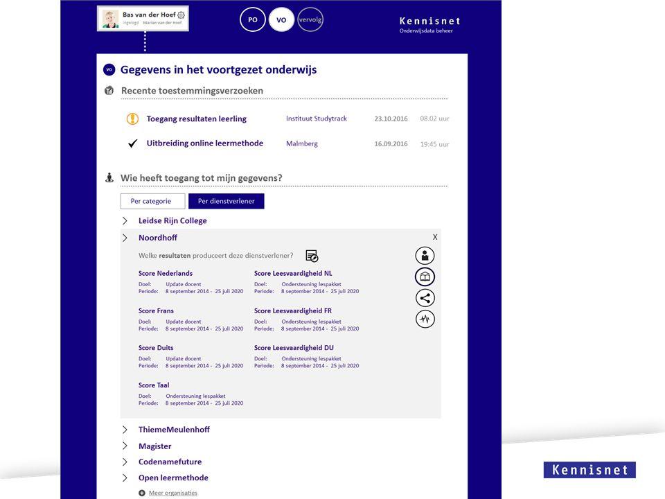 Per dienstverlener Inzage in resultaatgegevens, benaderbaar via icoontjes aan de rechterzijde.
