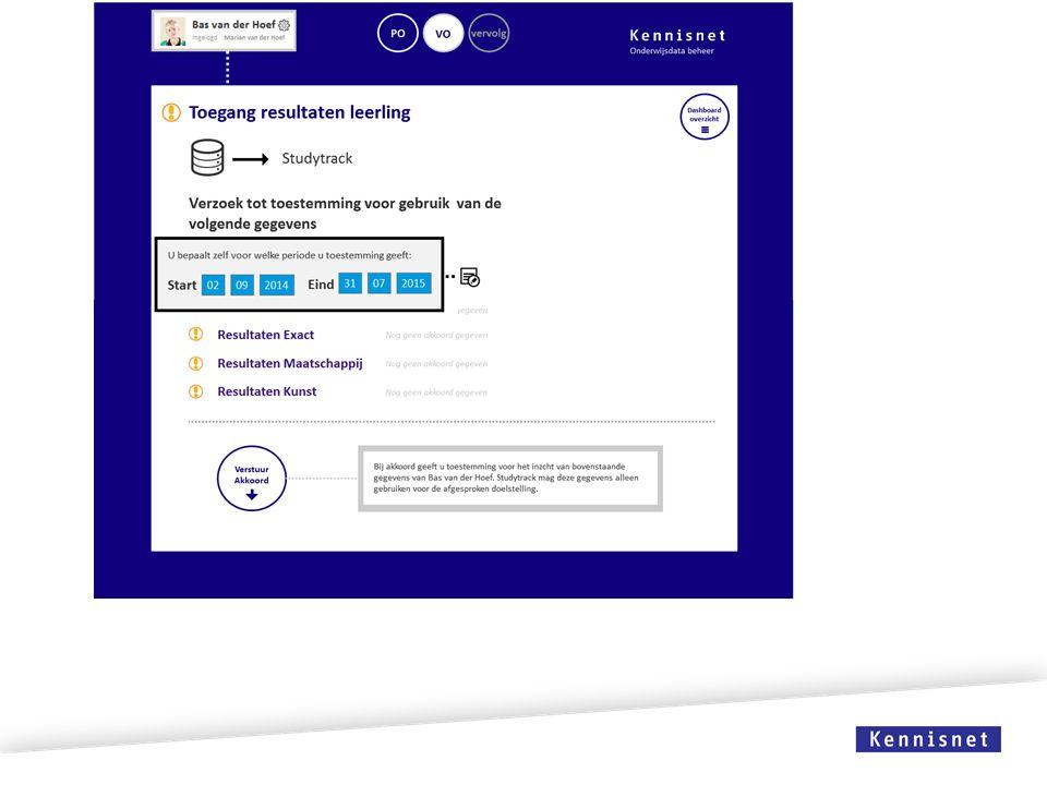 Marian kan op een aparte pagina de toegang tot de gegevens van Bas beheren voor Studytrack. Hier kan zij per onderdeel akkoord geven.