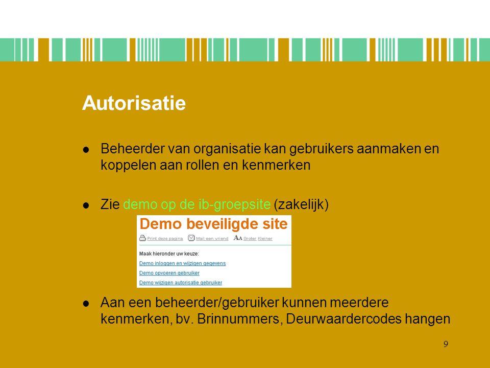 Autorisatie Beheerder van organisatie kan gebruikers aanmaken en koppelen aan rollen en kenmerken. Zie demo op de ib-groepsite (zakelijk)