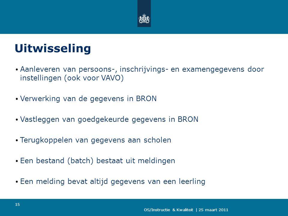 Uitwisseling Aanleveren van persoons-, inschrijvings- en examengegevens door instellingen (ook voor VAVO)