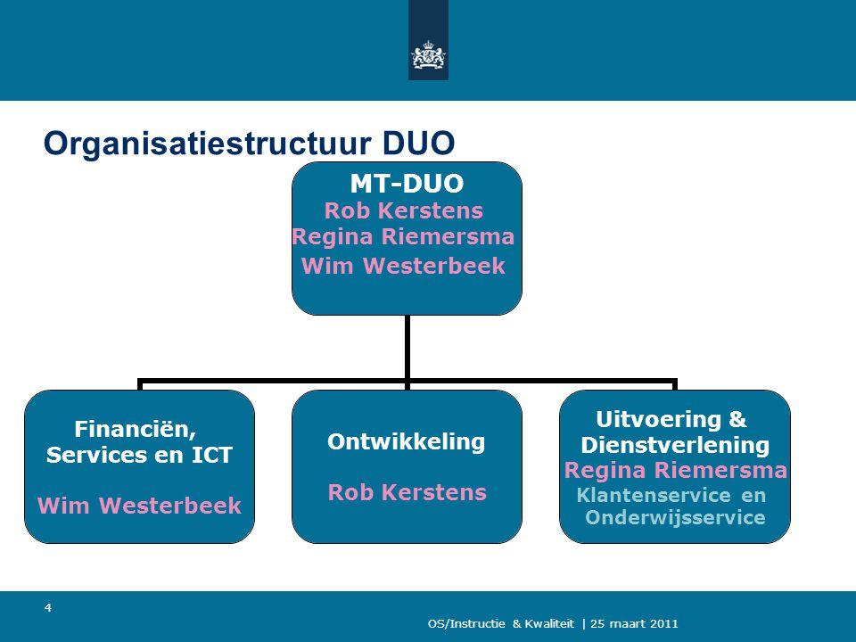 Organisatiestructuur DUO