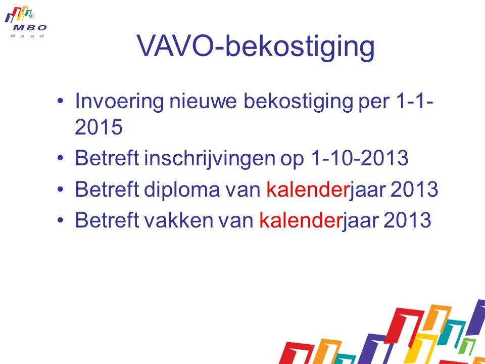 VAVO-bekostiging Invoering nieuwe bekostiging per 1-1-2015