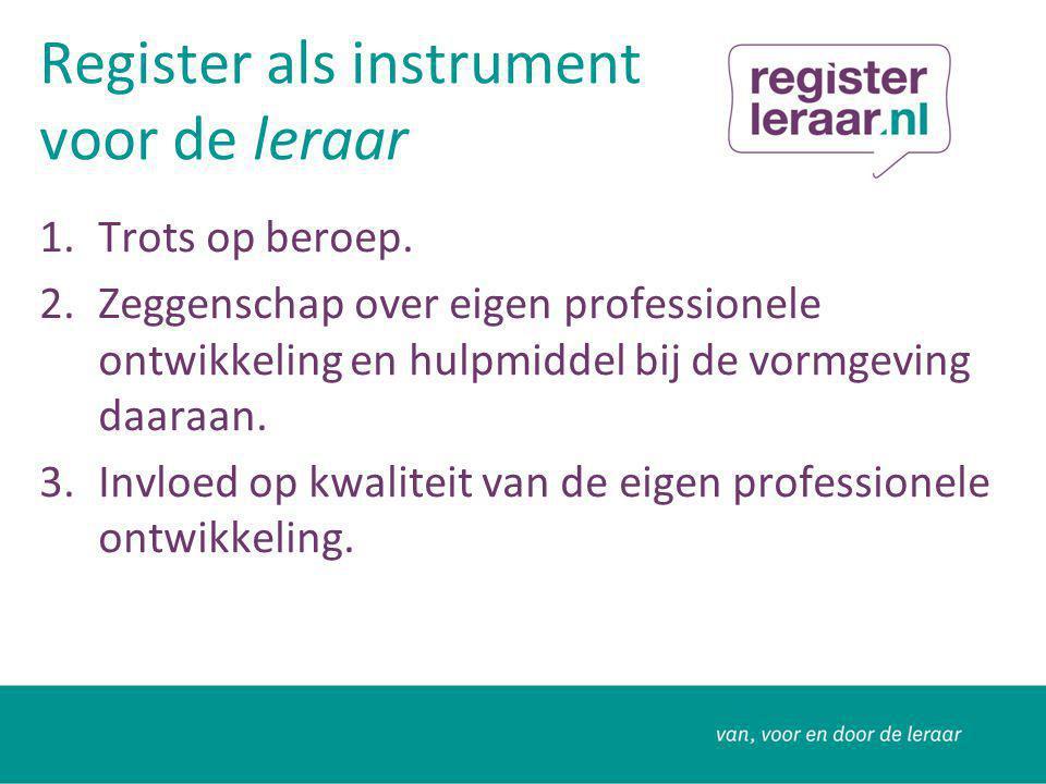 Register als instrument voor de leraar