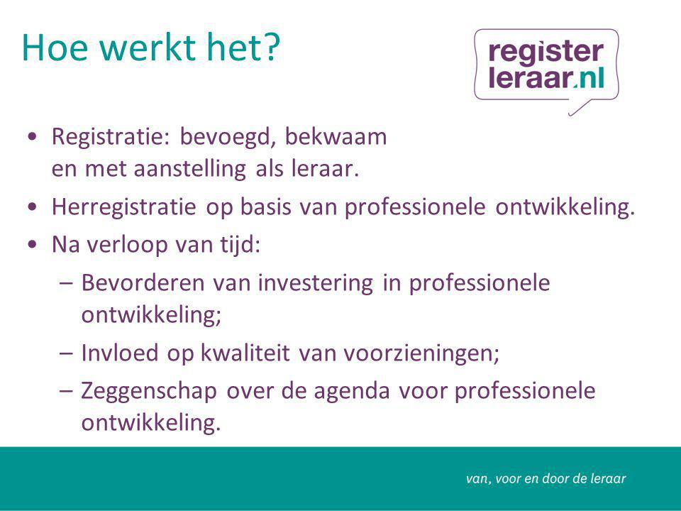 Hoe werkt het Registratie: bevoegd, bekwaam en met aanstelling als leraar. Herregistratie op basis van professionele ontwikkeling.